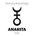 astrology astral planet anahita isis vector image vector image