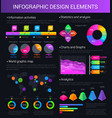 infographic charts graphs and diagrams vector image
