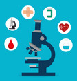 microscope with medical healthcare icons vector image vector image