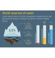 Iceberg and underground fresh water reserves vector image
