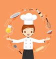Chef With Kitchen Appliances Objects And Icons vector image