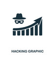 hacking increase graphic icon mobile apps vector image