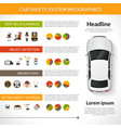Car Safety System Infographics vector image vector image