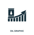 oil increase graphic icon mobile apps printing vector image