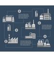 Set of industrial vector image