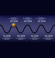 business concept of timeline roadmap vector image