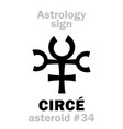 Astrology asteroid circ