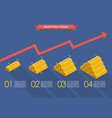 gold price with graph up infographic vector image vector image