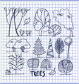 set of various trees patterns vector image