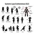 systemic lupus erythematosus sle autoimmune vector image vector image