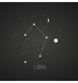Astrology sign Libra on chalkboard background vector image vector image