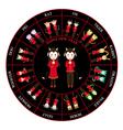 chinese zodiac horoscope wheel ox vector image vector image