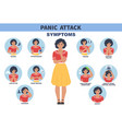 panic attack signs and symptoms infographic vector image