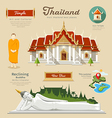 Temple and reclining Buddha with monk vector image