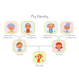 family tree in the style of childrens drawings vector image