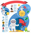 infographics about space and astronaut vector image