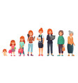 female different ages baby young girl adult vector image vector image