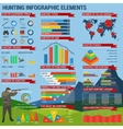 Hunting infographic with aiming hunter and charts vector image vector image