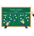 kanban system and businessman vector image