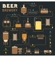 Beer brewing process brewery factory production vector image vector image