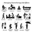 managing chemotherapy side effects icons depict vector image vector image