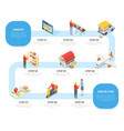 logistics concept isometric infographics vector image