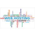 word cloud web hosting