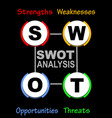 swot analysis diagram with multicolored elements vector image vector image