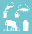 natural milk symbol or logo cow milk can milk vector image