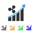 ripple trend up icon vector image vector image