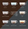 set type of coffee vector image