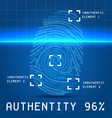 Digital authentity finger scan