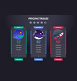 pricing table 3 different plane template dark vector image