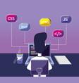 software programmer cartoon vector image vector image