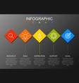 timeline infographics design template 5 options vector image vector image