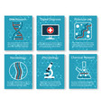 nanobiology and microbiology research cards vector image vector image