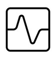 transverse wave graph uncertainty performance vector image vector image