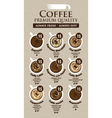 coffee price vector image vector image