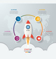 Startup circle infographics with rocket 4 options vector image vector image