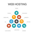 web hosting infographic 10 steps conceptdomain vector image vector image