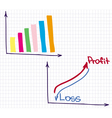 Profit Revenue Chart vector image vector image