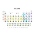 simple periodic table of the elements chinese vector image vector image