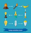 lamp evolution flat vector image