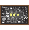IDEA on chalkboard vector image vector image