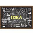 idea on chalkboard vector image vector image