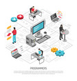 programmers work isometric background composition vector image vector image
