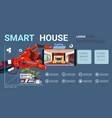 robotic hand holding smartphone with smart house vector image