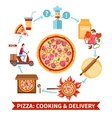 Pizzeria cooking and delivery flowchart banner vector image