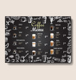 coffee drinks menu price list on chalkboard for vector image