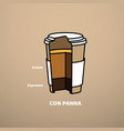 infographic design with con panna coffee drink vector image vector image